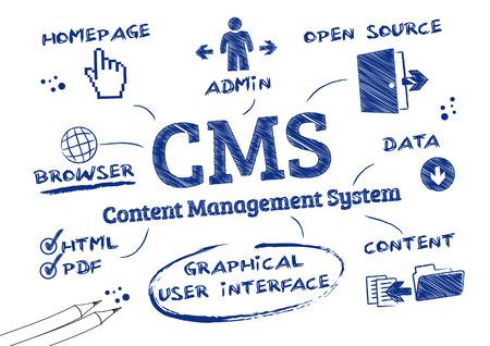26585294 - content management system